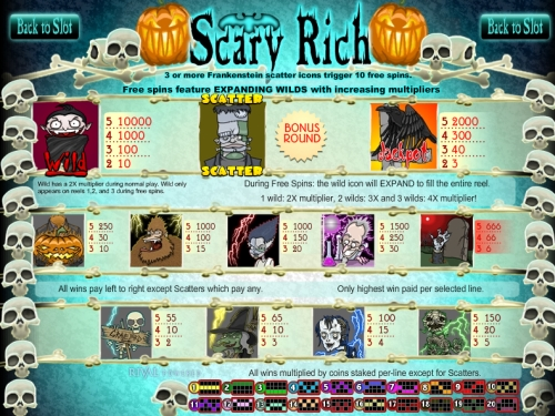 Scary Rich Paytable